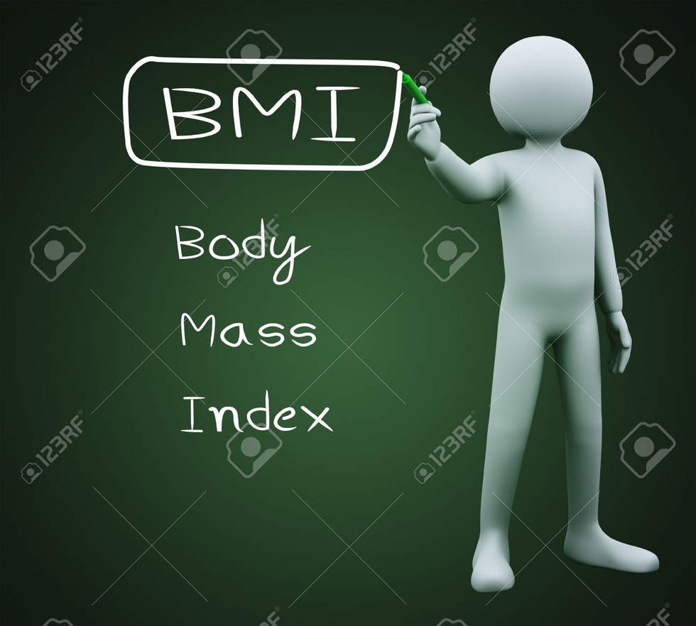 If The Anorexic Calculator Shows Your Bmi (body Mass Index) As An Anorexic  Bmi