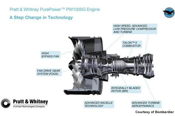 Pw S Geared Turbo Fan Was Catalyst For Mrj90 Order