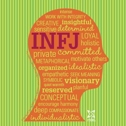 Infp Intense Eyes