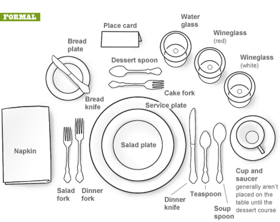 Formal dinner table setting etiquette -  The Formal Place Setting A Good Tip To Remember Is That You Move Inward On The Place Setting During The Meal Ex Salad Fork Then The Dinner Fork